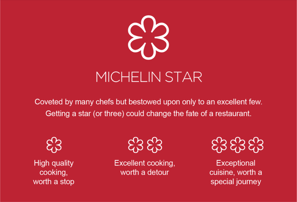 michelin guide travel guide star system